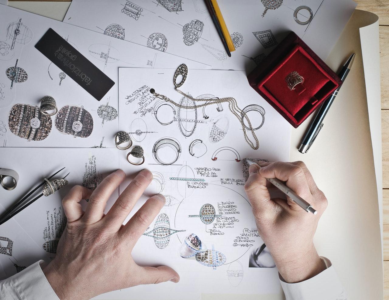 organizing business plan